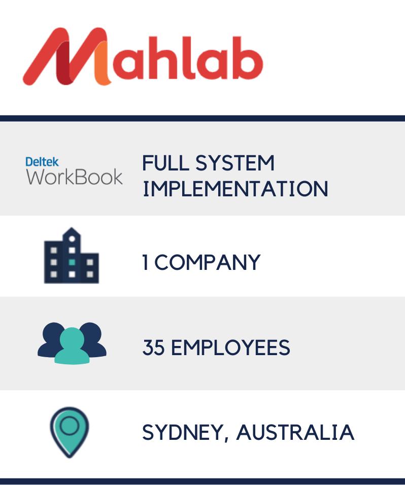 Mahlab Case Study
