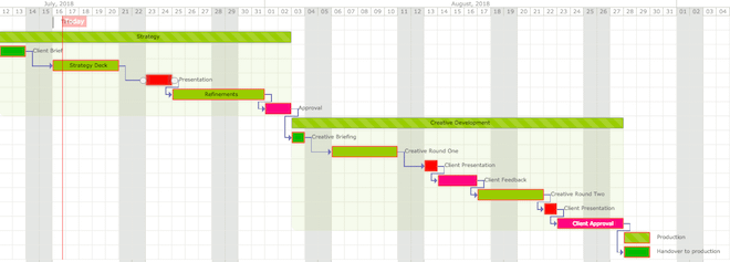 Agency Scheduling