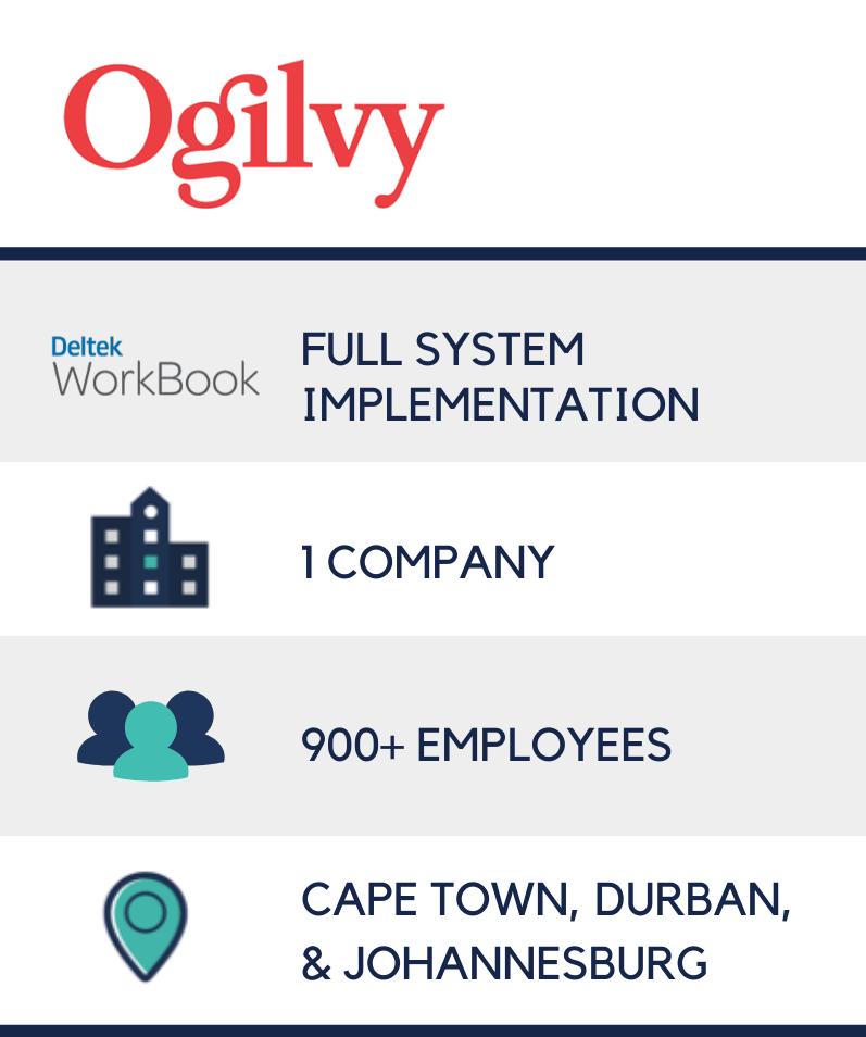 Ogilvy SA Case Study
