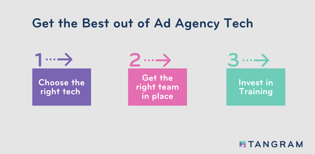 ad agency tech